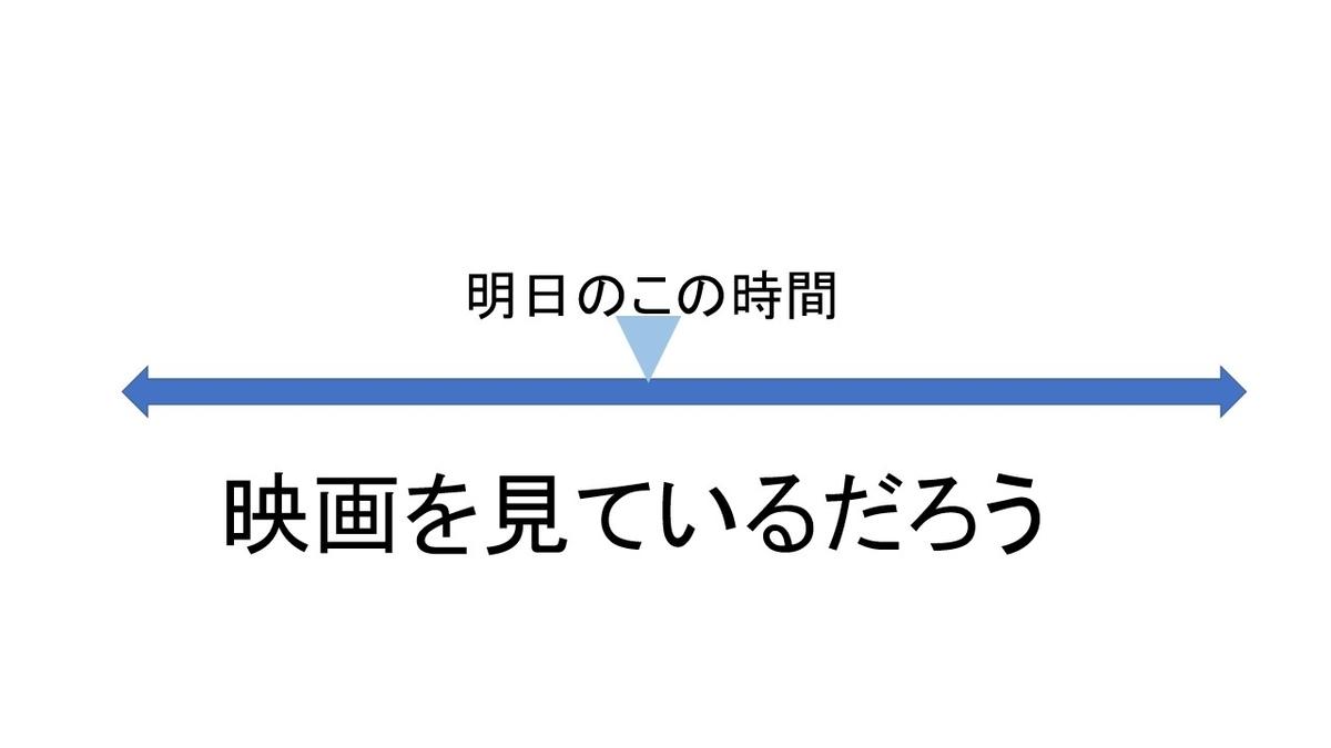 f:id:iamtotallyfine:20200127022229j:plain