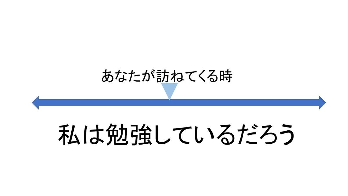 f:id:iamtotallyfine:20200127022733j:plain