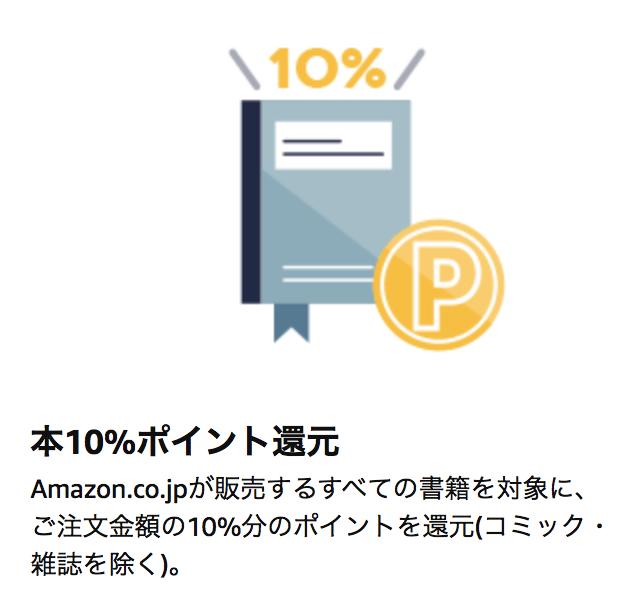 f:id:iazuma:20180527235028p:plain