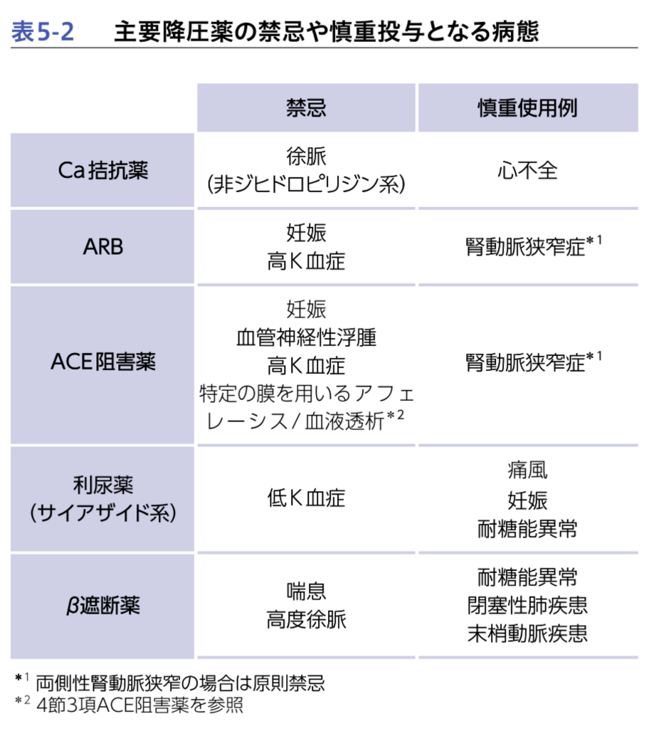 f:id:iazuma:20180702231009p:plain