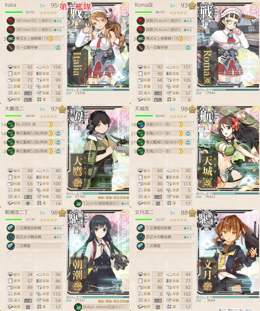 E4甲R地点叩き 艦隊編成