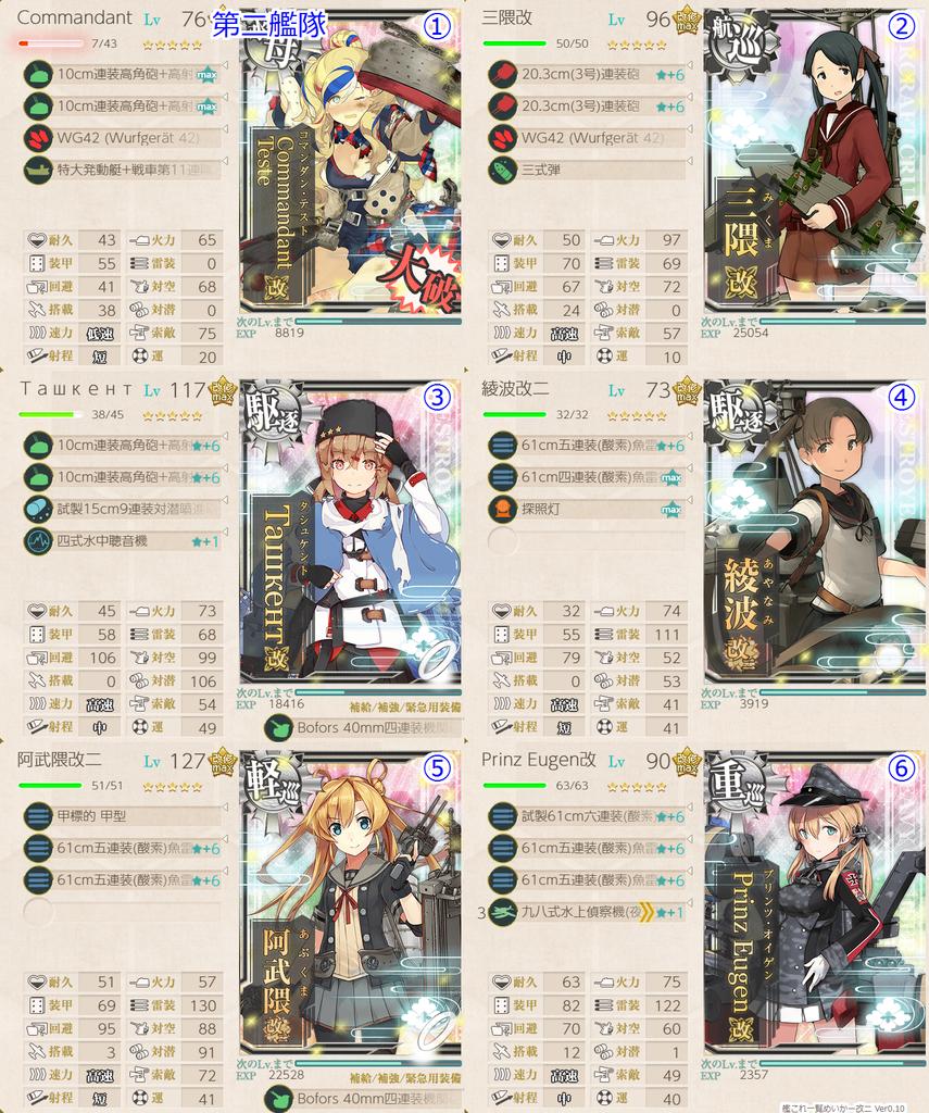 初秋イベE5-2甲 第二艦隊編成