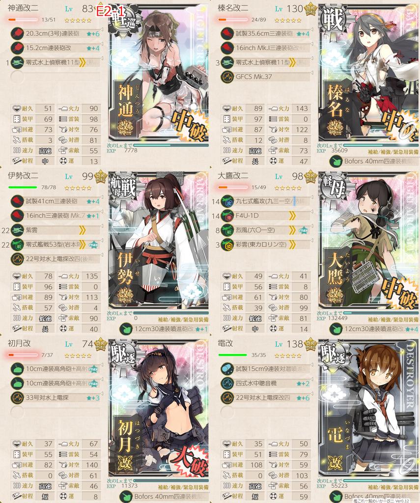 19冬イベE2甲第一ボス 撃破編成