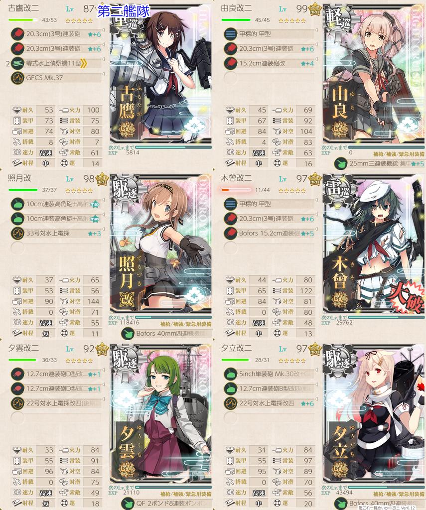 19冬イベE2甲第二ボス 撃破編成 第二艦隊