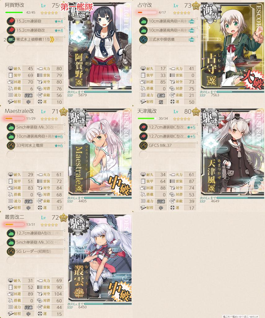艦これ/19春イベE-1甲/Uマス到達編成
