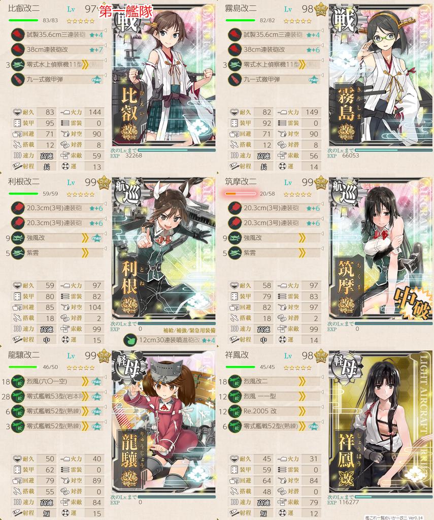 艦これ/19春イベE-4甲/SマスS勝利/水上打撃部隊第一艦隊