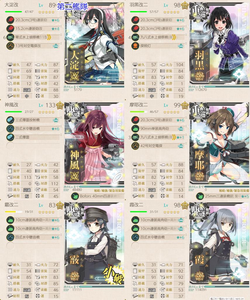 艦これ/19春イベE-4甲/SマスS勝利/水上打撃部隊第二艦隊