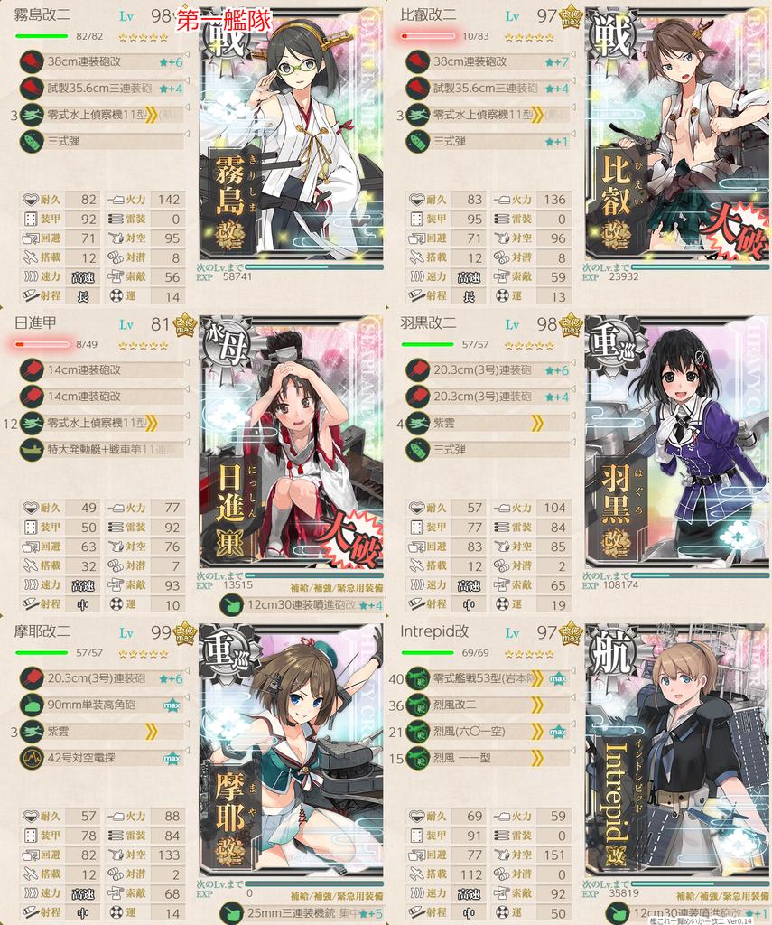 艦これ/19春イベE-4甲/中枢棲姫-壊撃破編成/第一艦隊