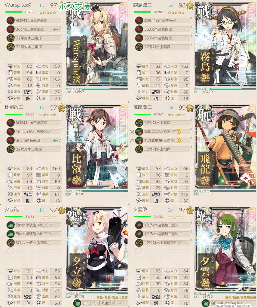 艦これ/19春イベE-5甲/太平洋深海棲姫/前哨戦編成/ボス支援艦隊