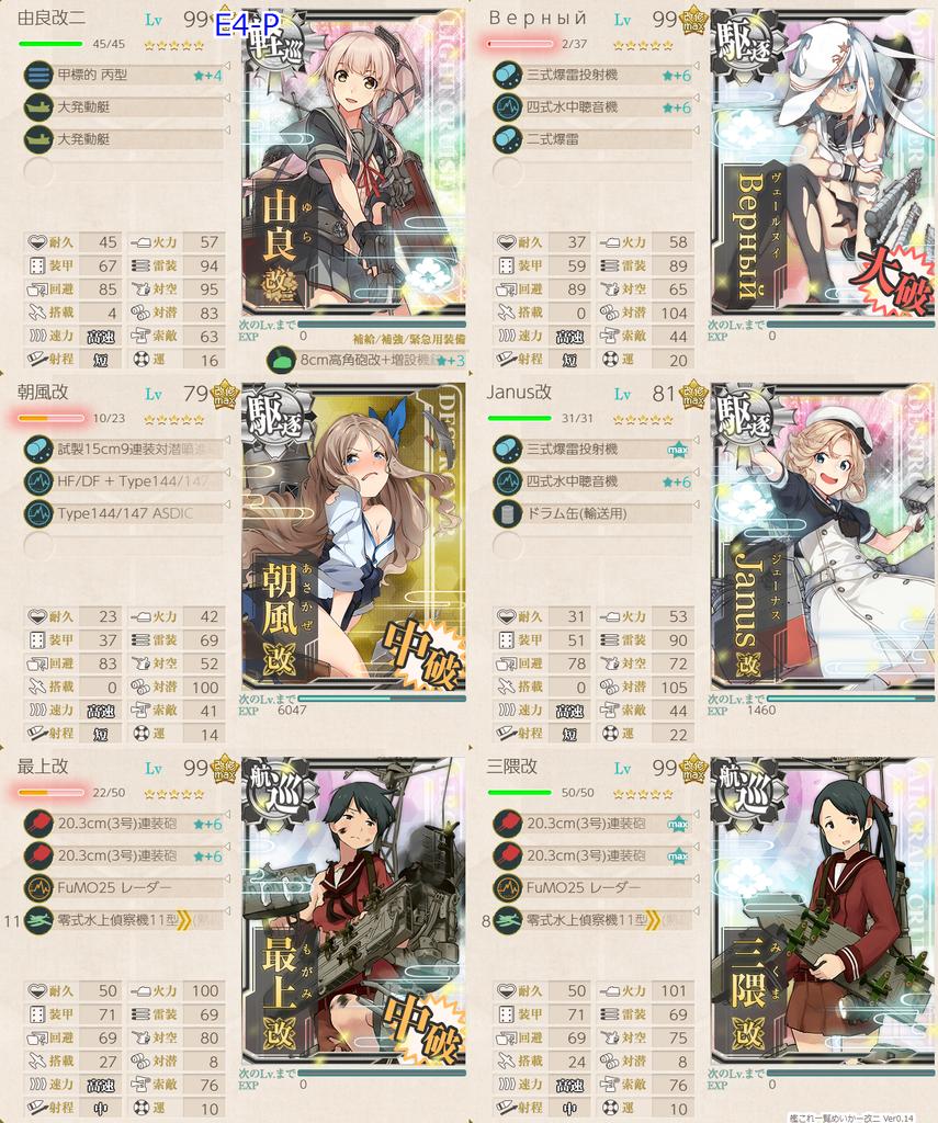艦これ/19秋イベE-4甲/輸送護衛部隊/第二艦隊