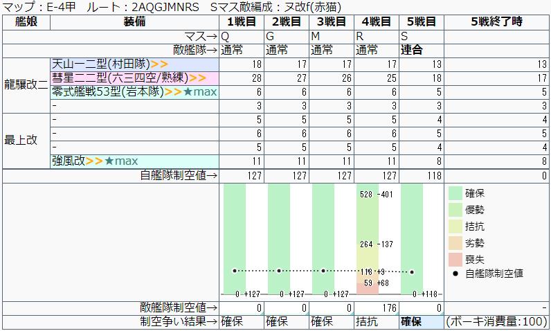 艦これ/19秋イベE-4甲/バタビア沖棲姫/装甲破砕/R地点均衡制空値