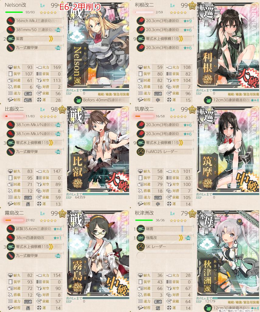 艦これ/19秋イベE6-2甲/削り/水上打撃部隊第一艦隊