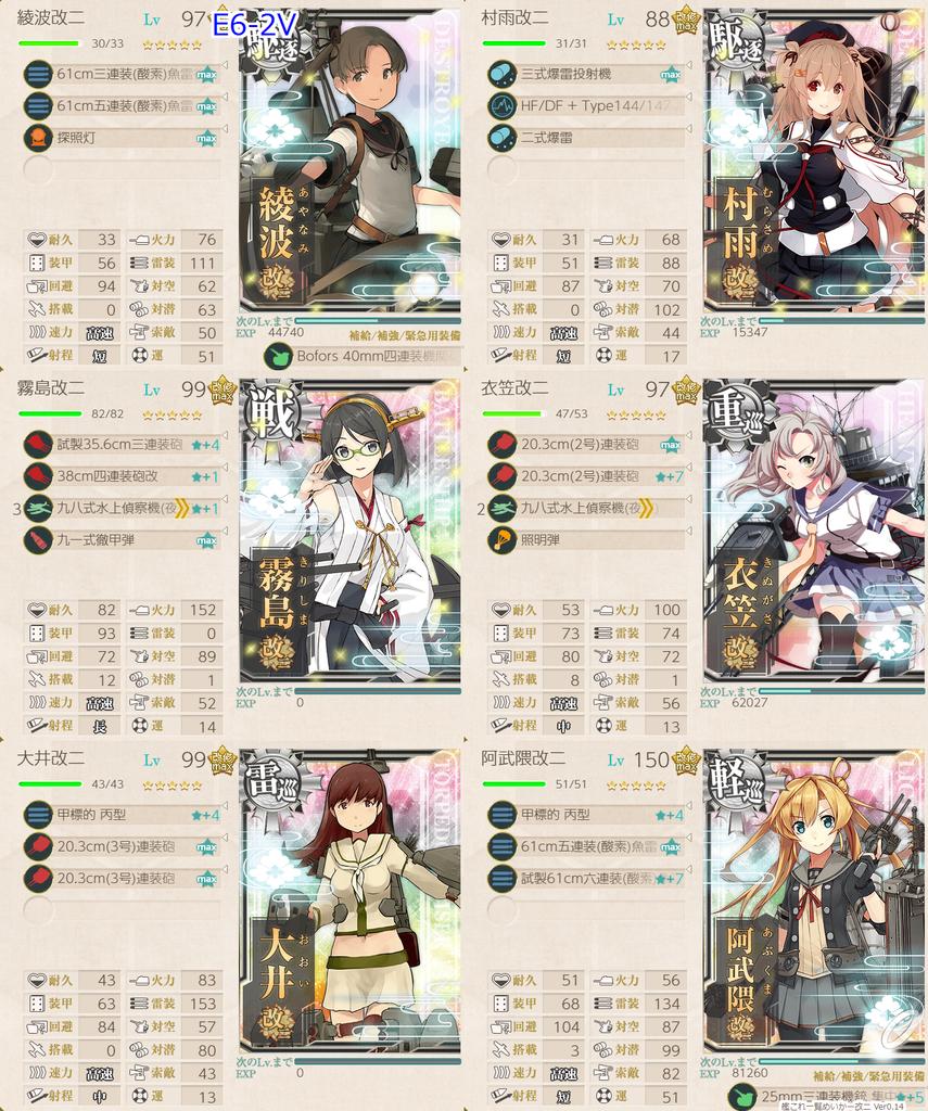 艦これ/19秋イベE6-2甲/装甲破砕/VマスS勝利/空母機動部隊第二艦隊