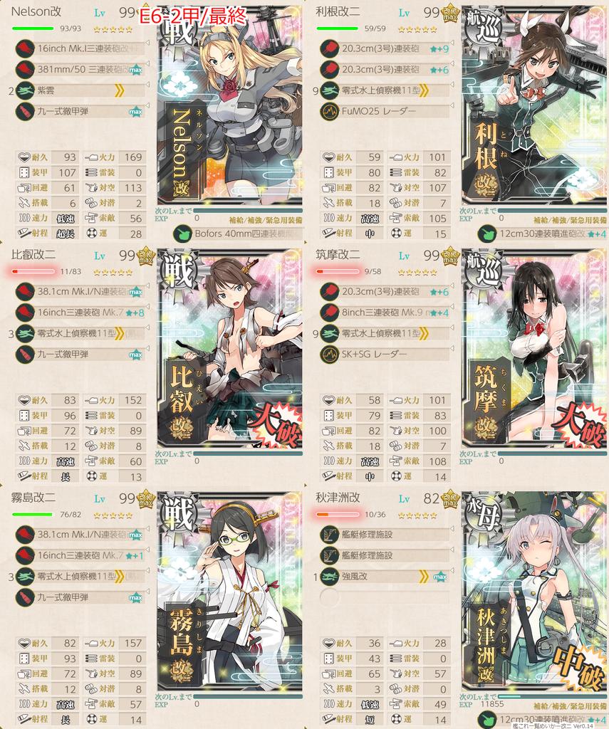 艦これ/19秋イベE6-2甲/ラスダン/水上打撃部隊第一艦隊/ネルソンタッチ秋津洲