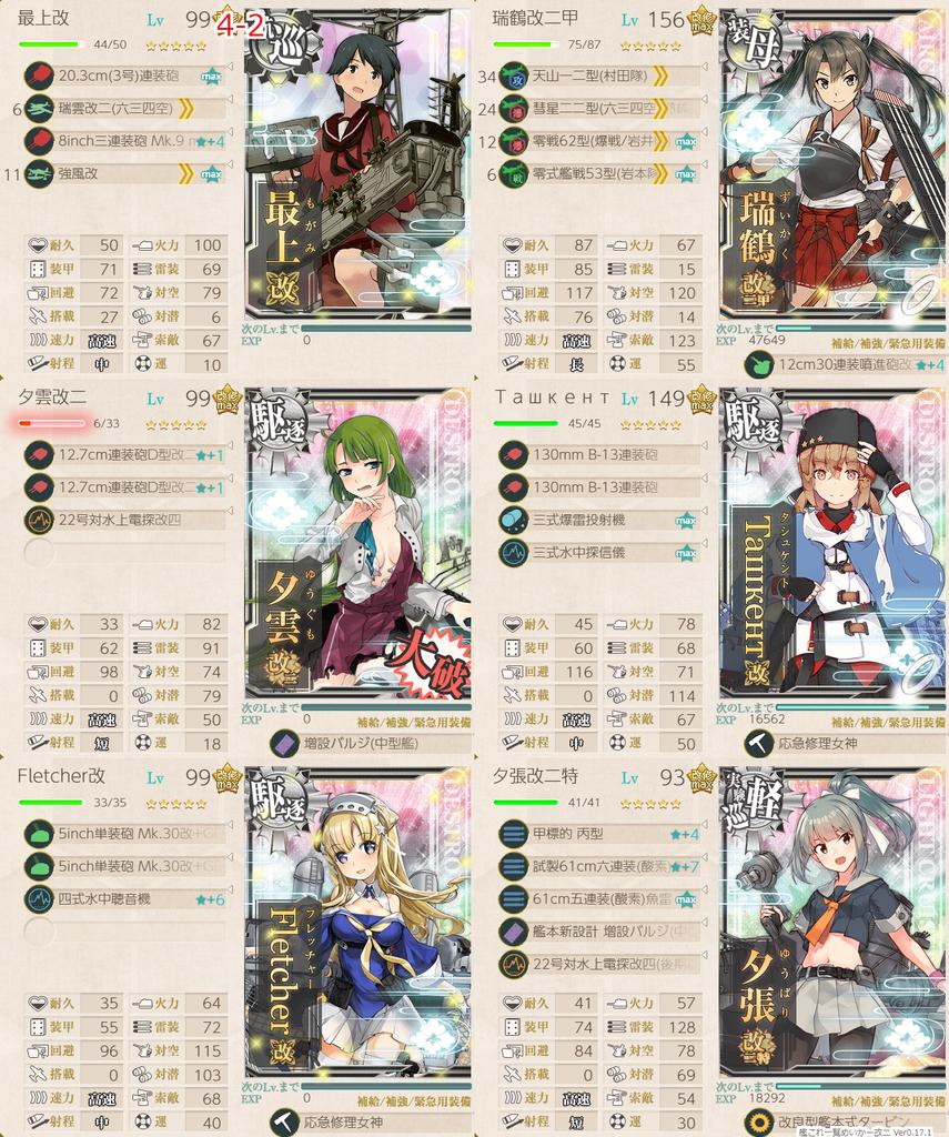 艦これ/節分2020/4-2任務艦隊編成