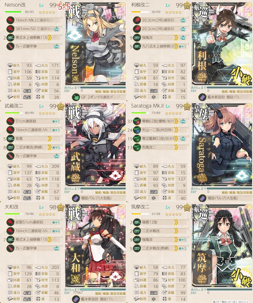 艦これ/節分2020/5-5ゲージ割り艦隊編成