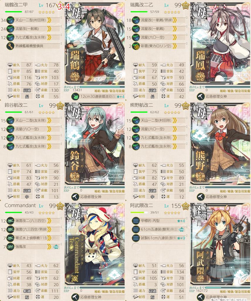 艦これ/3-4戦果2.66周回/装空1軽母3水母1軽巡1