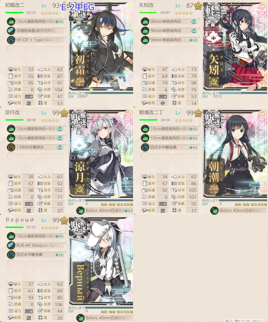 艦隊これくしょん/20梅雨夏イベ/E-2甲/EマスGマス航空優勢編成/空母機動部隊第二艦隊
