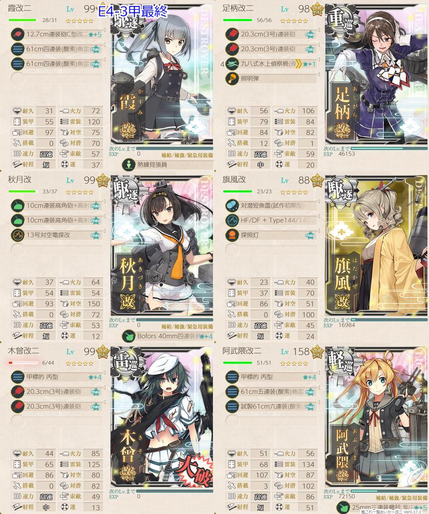 艦隊これくしょん/20梅雨夏イベ/E4-3甲/最終戦/空母機動部隊/第二艦隊編成