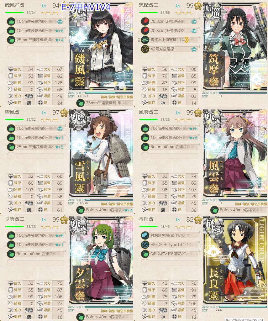 艦隊これくしょん/20梅雨夏イベ/E7-2甲/HV1V4マス優勢/空母機動部隊/第二艦隊編成