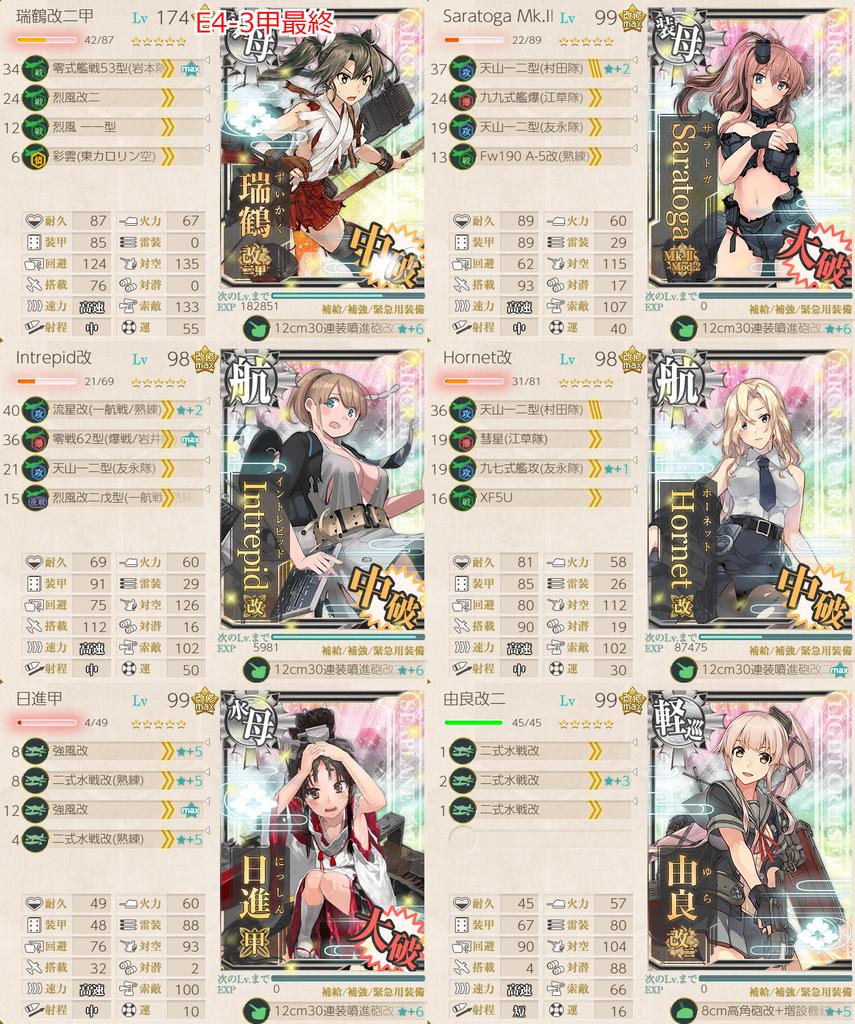 艦隊これくしょん/20秋冬イベ/E4-3甲/最終戦/空母機動部隊/第一艦隊編成