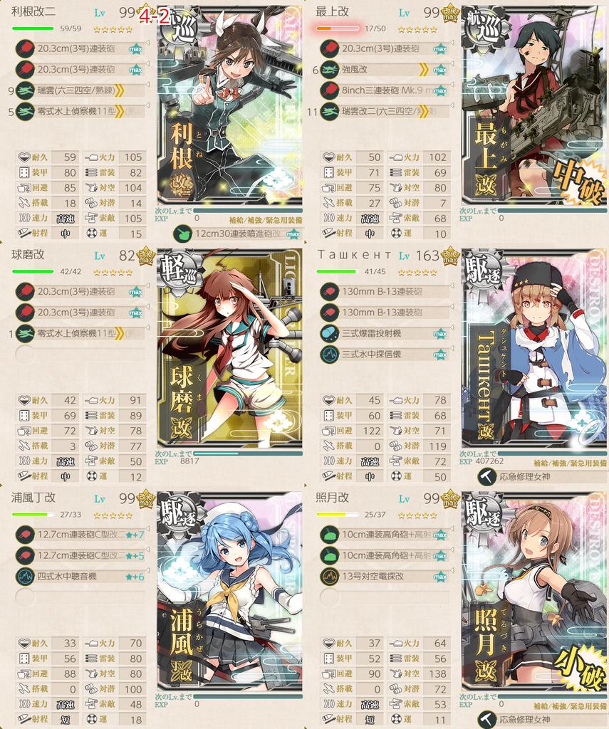 艦隊これくしょん/令和三年節分任務群/4-2編成