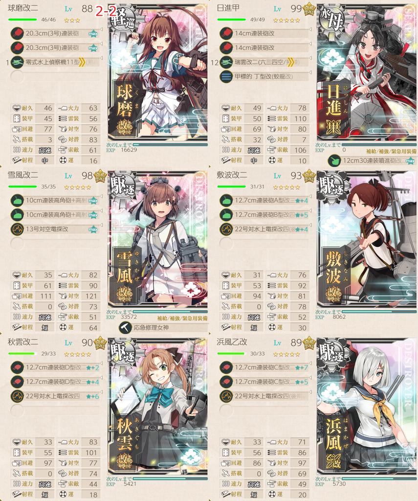 艦隊これくしょん/令和三年節分任務群/2-2編成