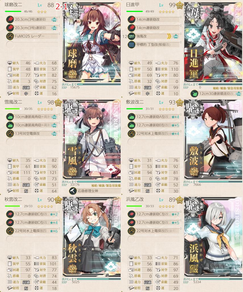 艦隊これくしょん/令和三年節分任務群/2-1編成