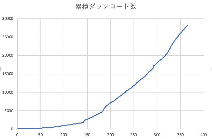 f:id:ibarakito:20200225192617p:plain