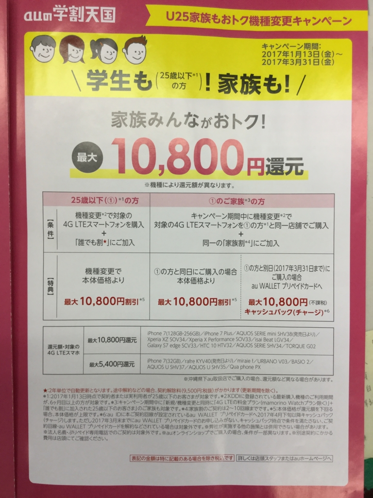 f:id:ibarakitoyota-mito-senba:20170325093300j:plain