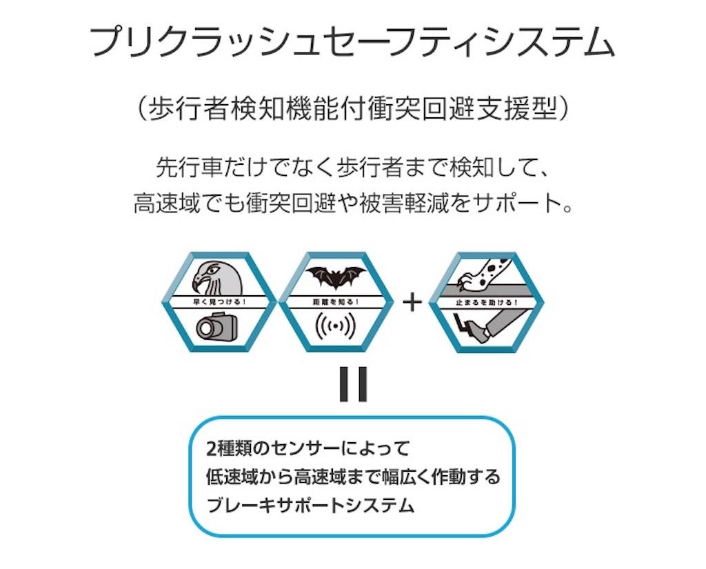 f:id:ibarakitoyota-shimotsuma:20170825170410j:image