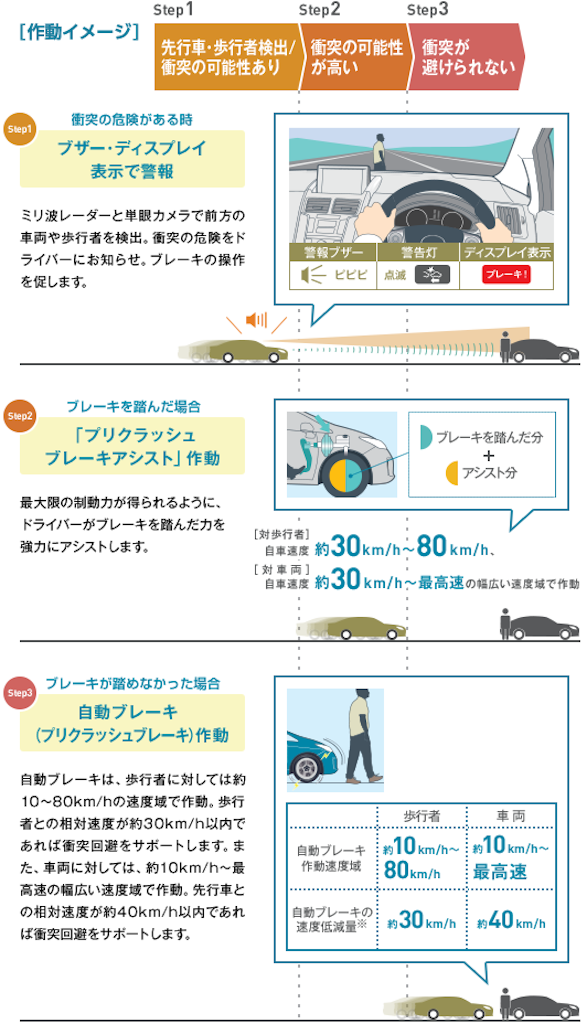 f:id:ibarakitoyota-shimotsuma:20170825170615p:image