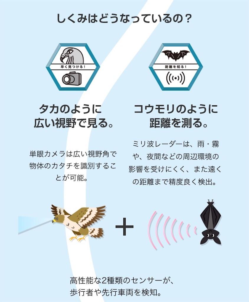 f:id:ibarakitoyota-shimotsuma:20170825171100j:image