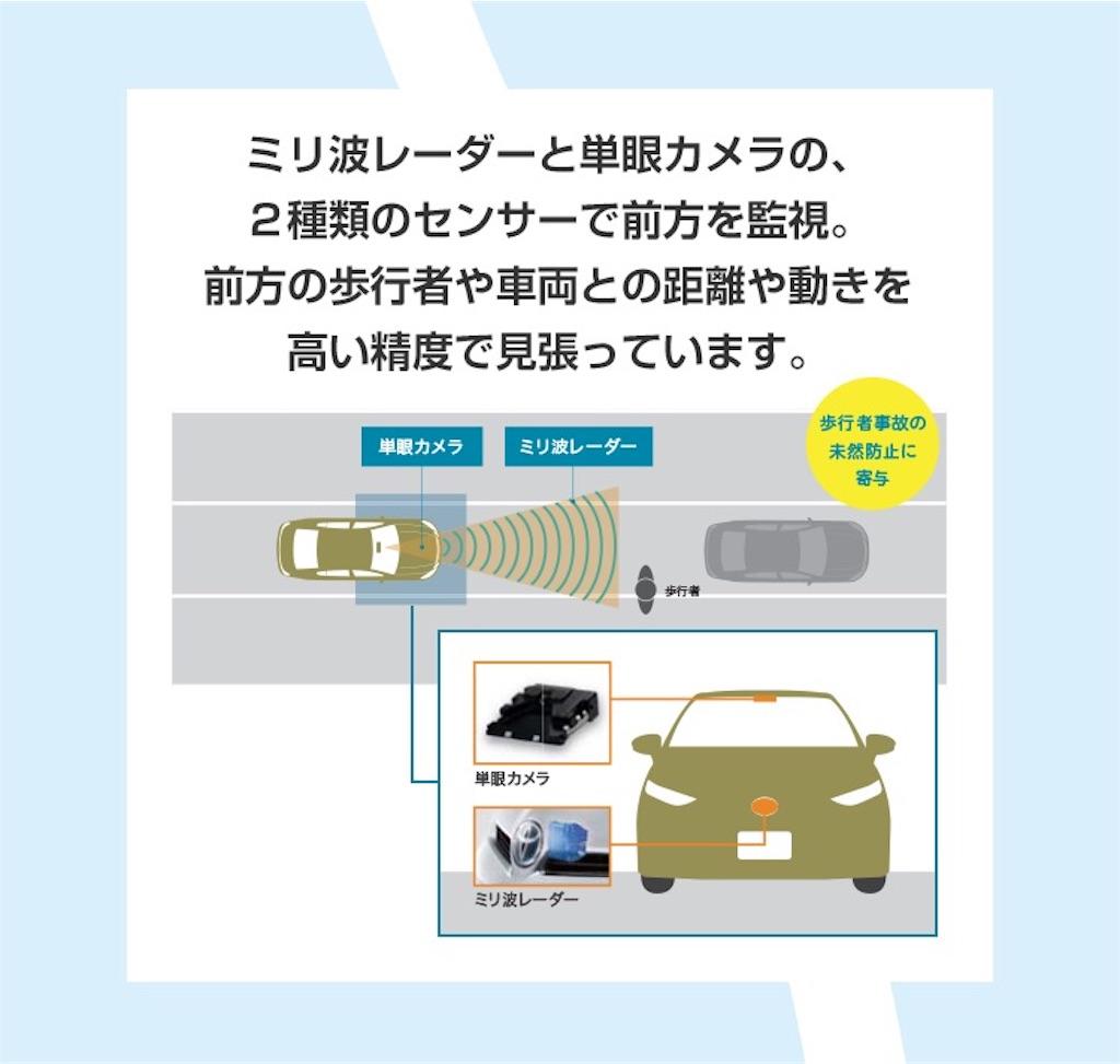 f:id:ibarakitoyota-shimotsuma:20170825171106j:image