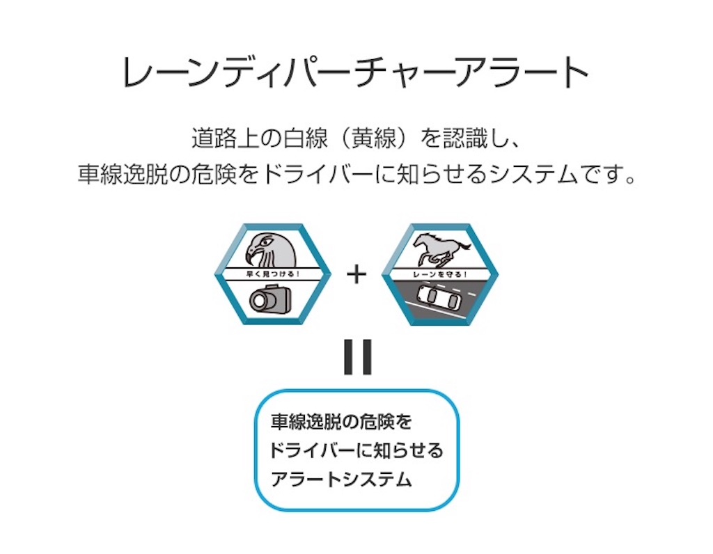f:id:ibarakitoyota-shimotsuma:20170830151037j:image