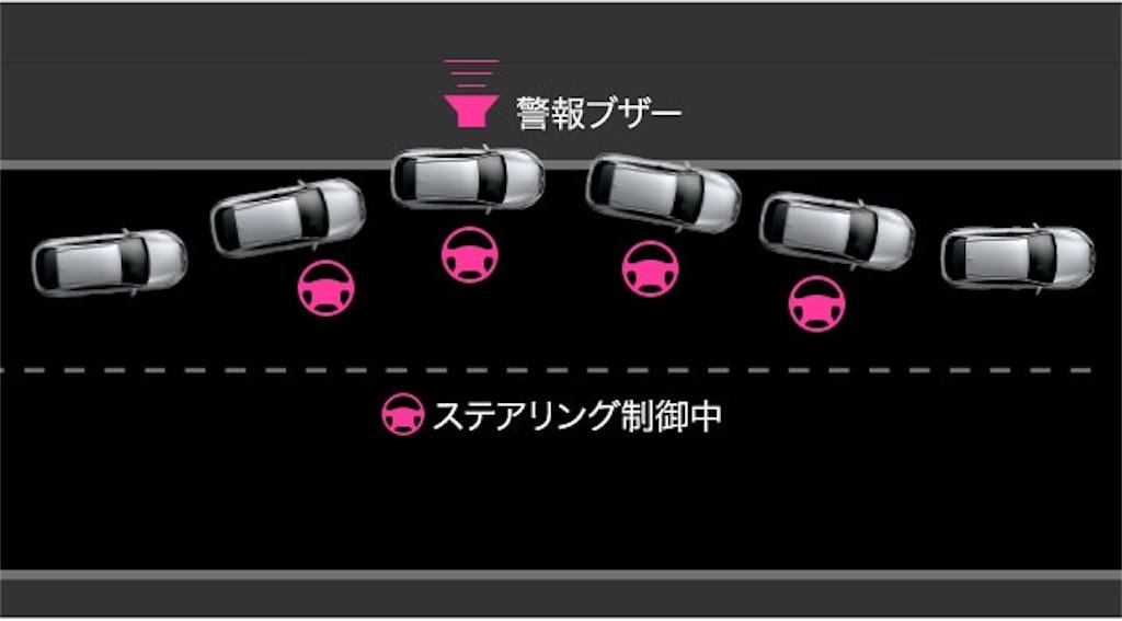 f:id:ibarakitoyota-shimotsuma:20170830151051j:image