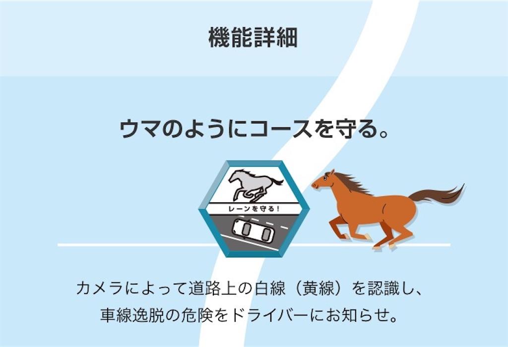 f:id:ibarakitoyota-shimotsuma:20170830151113j:image