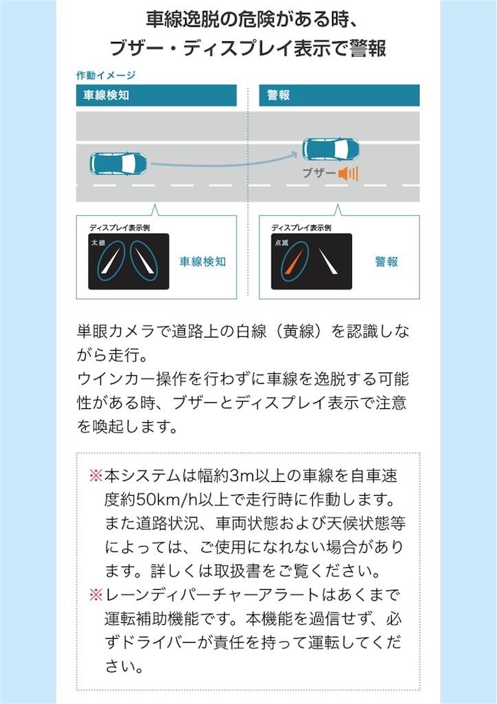 f:id:ibarakitoyota-shimotsuma:20170830151120j:image
