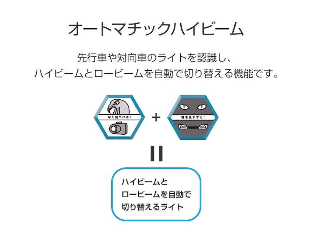 f:id:ibarakitoyota-shimotsuma:20170912135001j:image