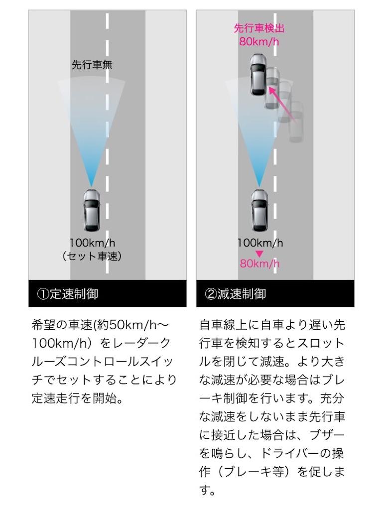 f:id:ibarakitoyota-shimotsuma:20170912153147j:image