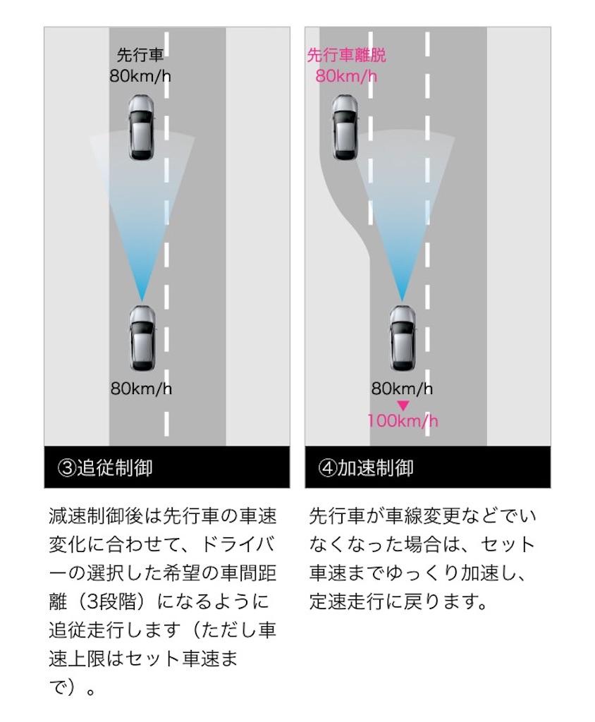 f:id:ibarakitoyota-shimotsuma:20170912153154j:image