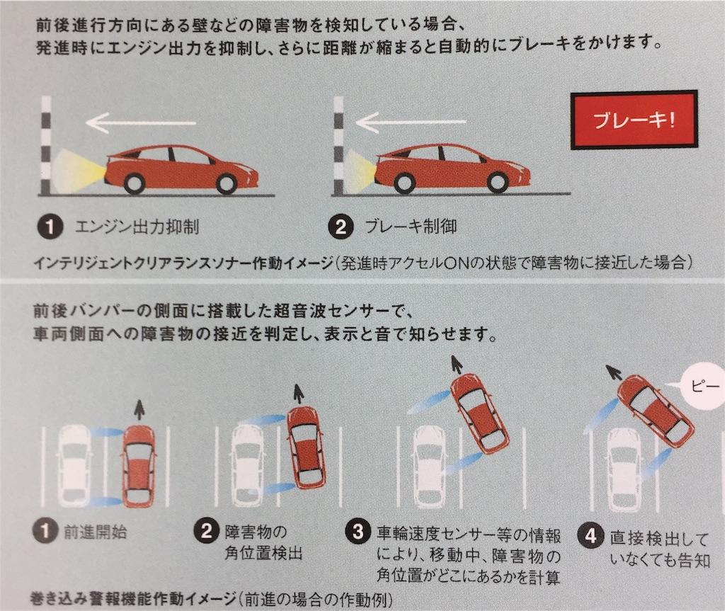f:id:ibarakitoyota-shimotsuma:20170912154550j:image