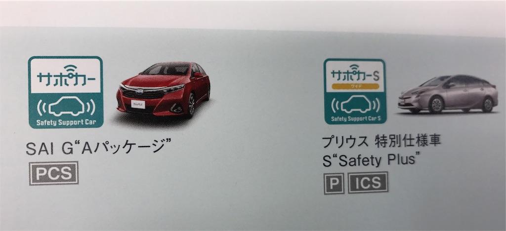 f:id:ibarakitoyota-yuki:20171021102308j:image