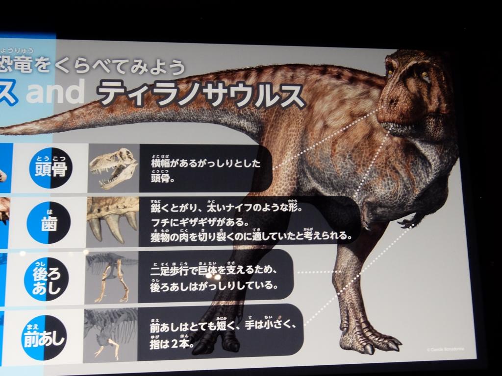 ティラノサウルスに羽毛が生えている