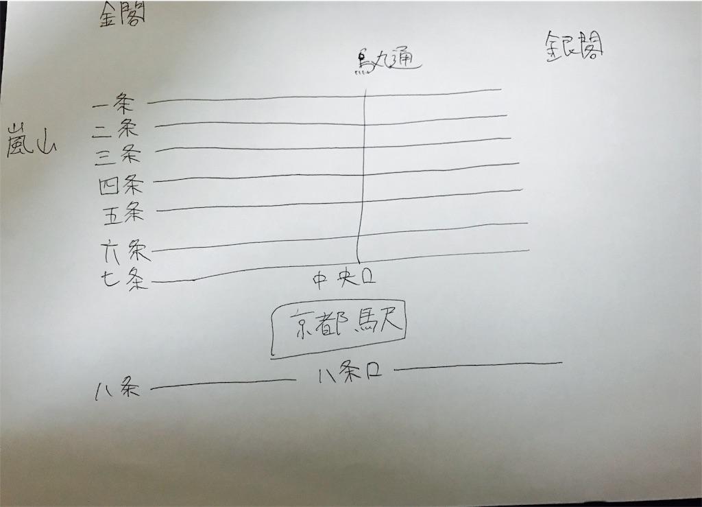 f:id:ibukishimatani:20170403215842j:plain