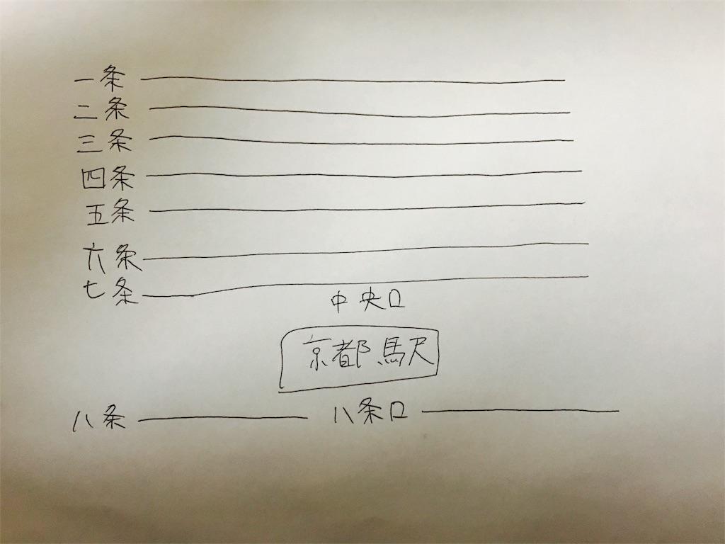 f:id:ibukishimatani:20170403215902j:image
