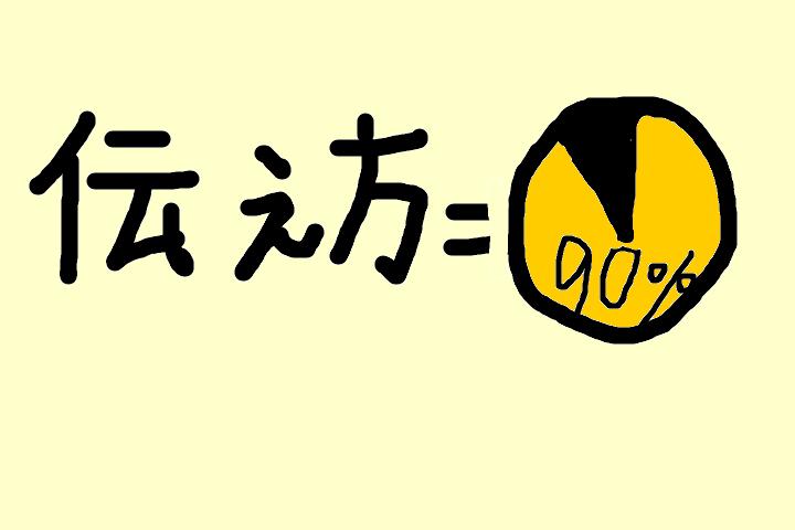 f:id:ibukishimatani:20170527171732p:plain