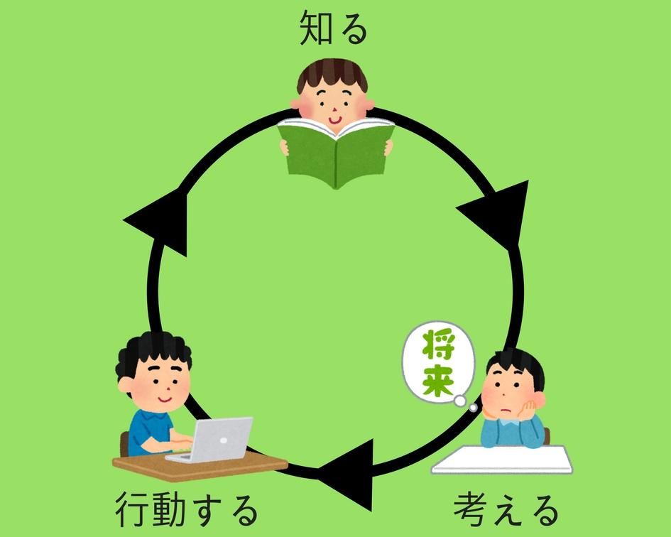 f:id:ibukishimatani:20170704204008j:plain