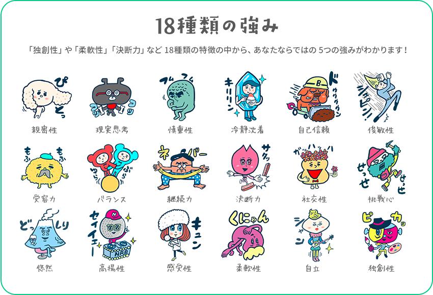 f:id:ibukishimatani:20171002173748p:plain