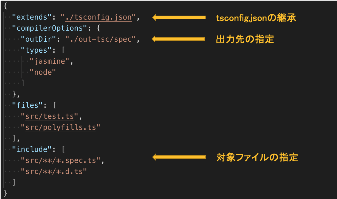 tsconfig.spec.json